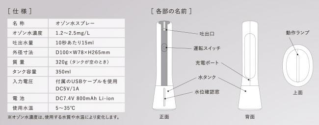 エルくりんミニー(TT-350)の仕様及び基本データ